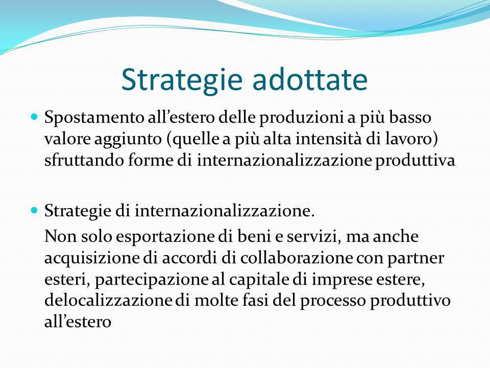 Strategie adottate