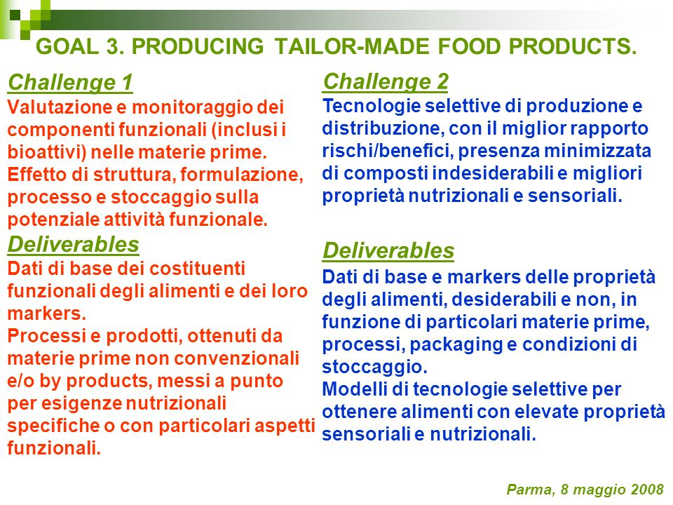 GOAL 3. PRODUCING TAILOR-MADE FOOD PRODUCTS.