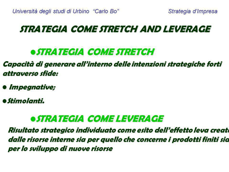 STRATEGIA COME STRETCH AND LEVERAGE