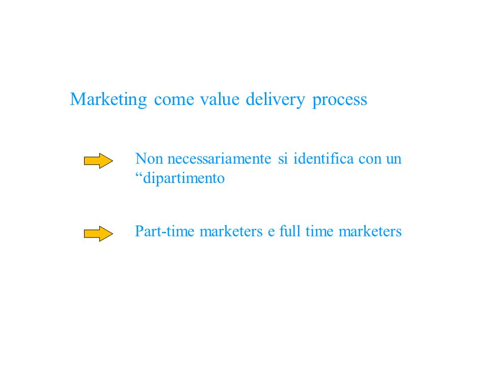 Marketing come value delivery process
