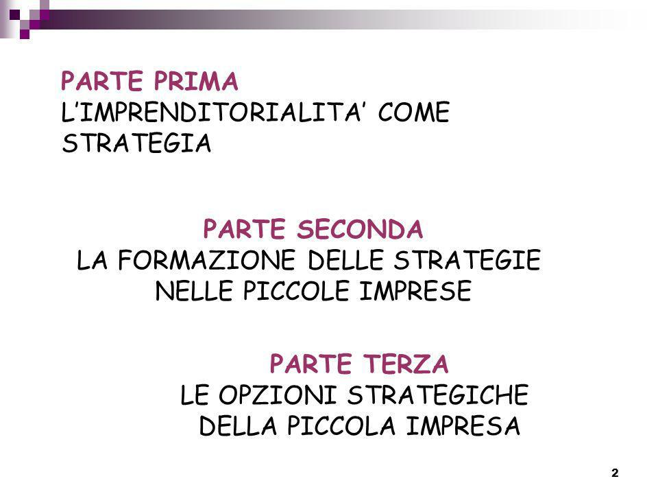 PARTE PRIMA L'IMPRENDITORIALITA' COME STRATEGIA