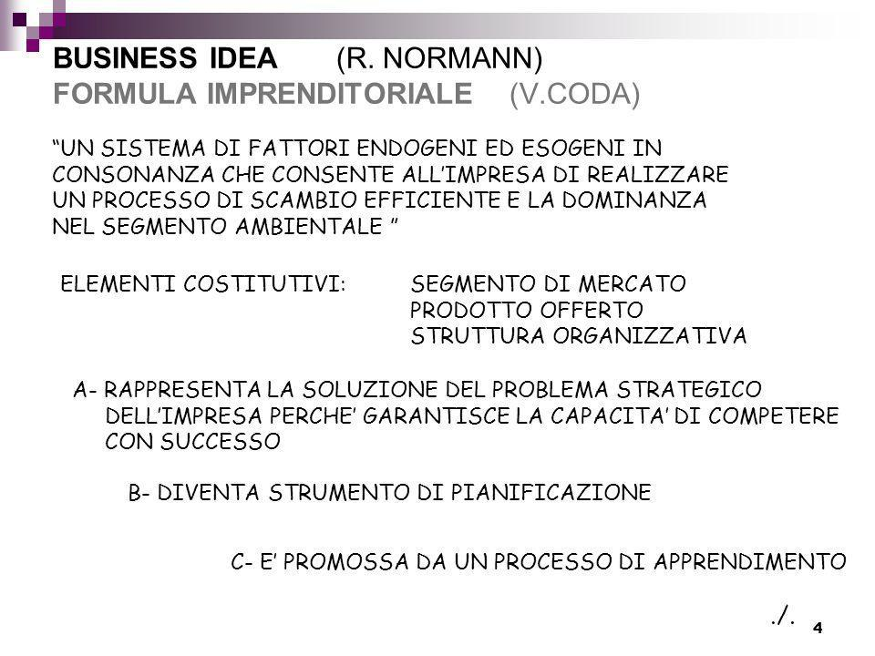 BUSINESS IDEA (R. NORMANN) FORMULA IMPRENDITORIALE (V.CODA)