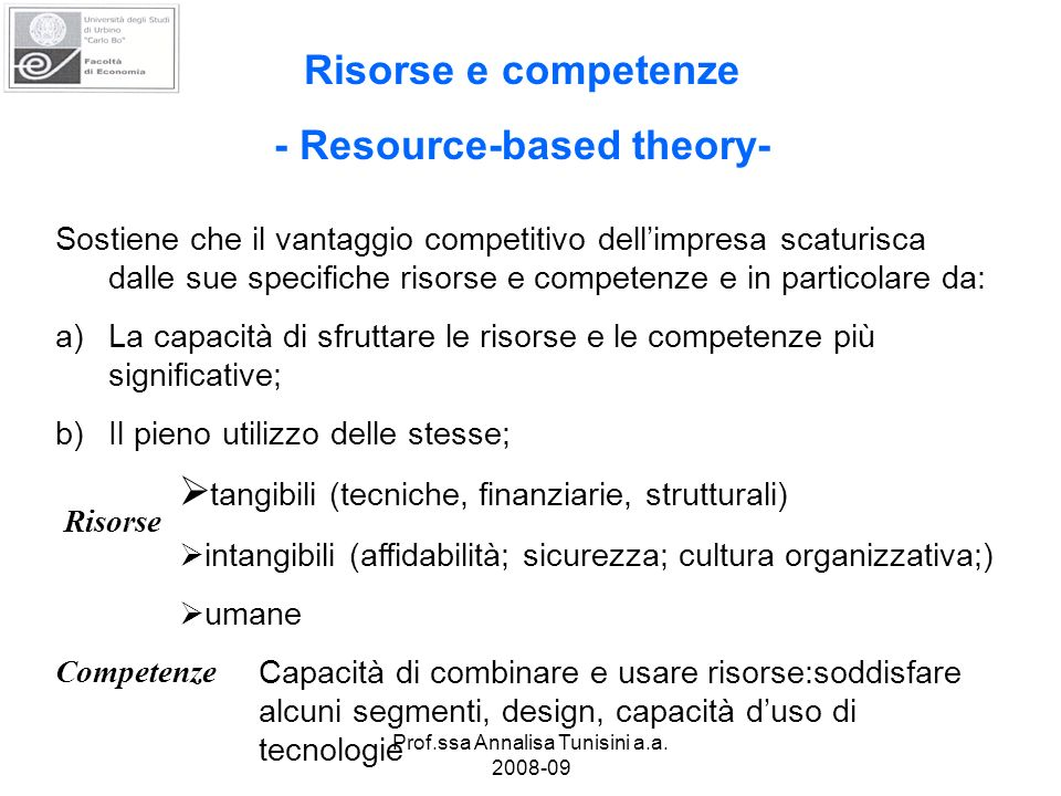 - Resource-based theory-