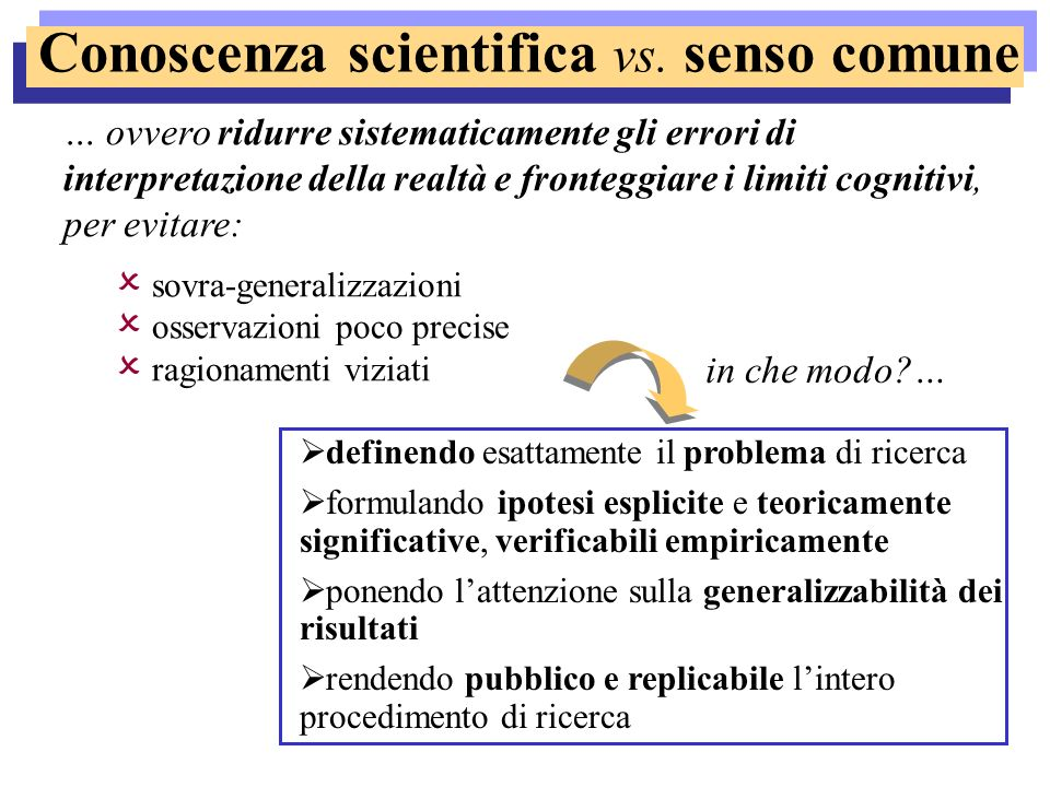 Conoscenza scientifica vs. senso comune