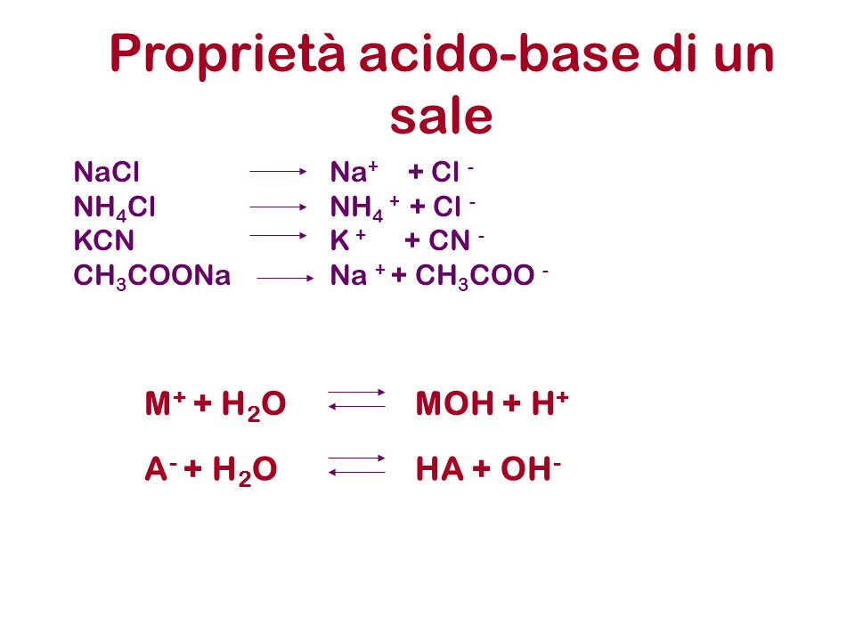 Proprietà acido-base di un sale