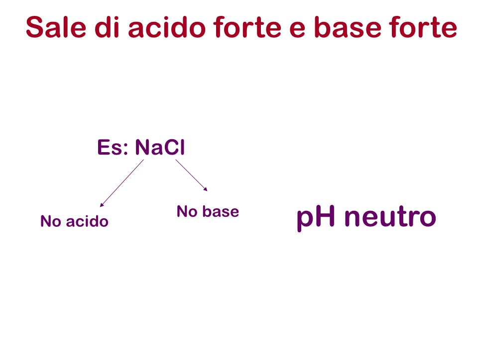 Sale di acido forte e base forte