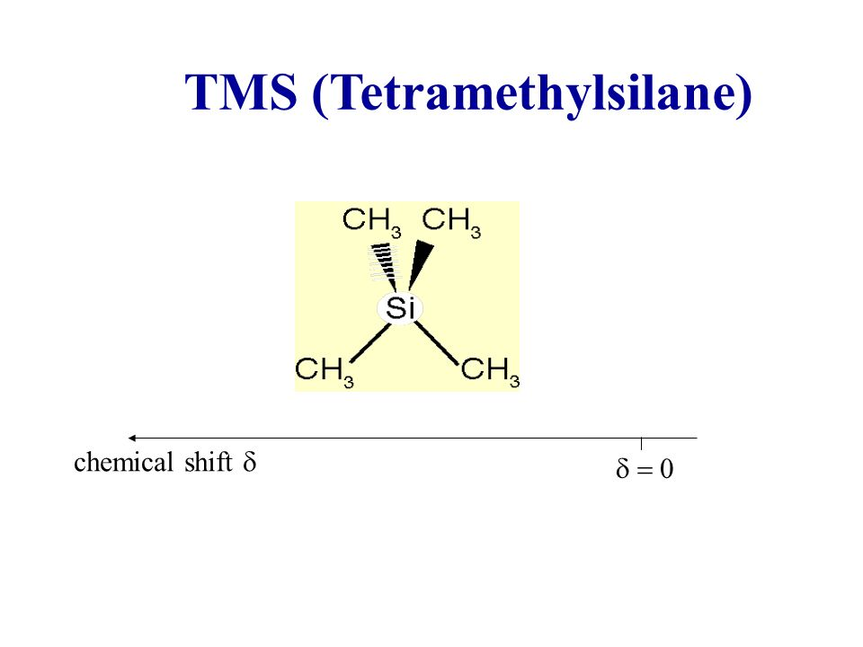 TMS (Tetramethylsilane)