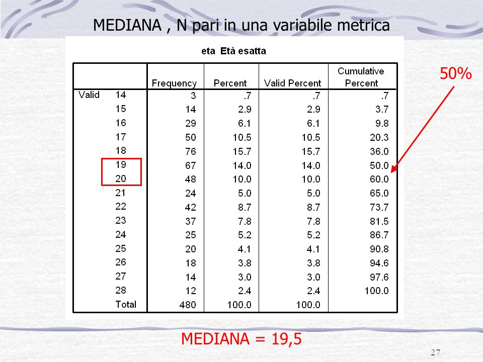 MEDIANA , N pari in una variabile metrica