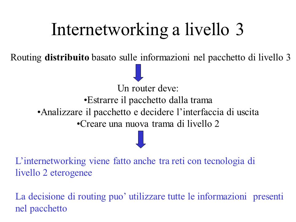 Internetworking a livello 3