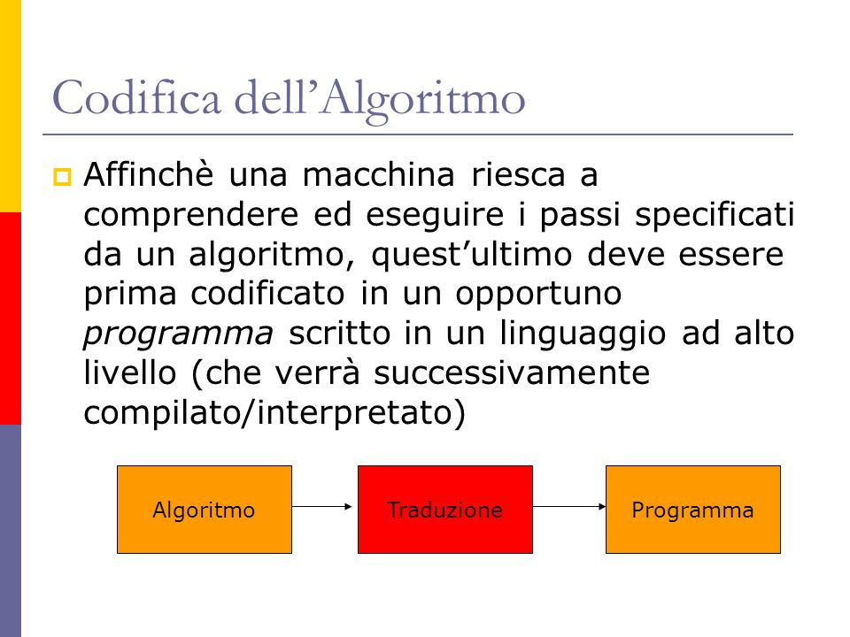 Codifica dell'Algoritmo