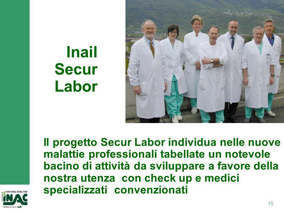 Inail Secur Labor