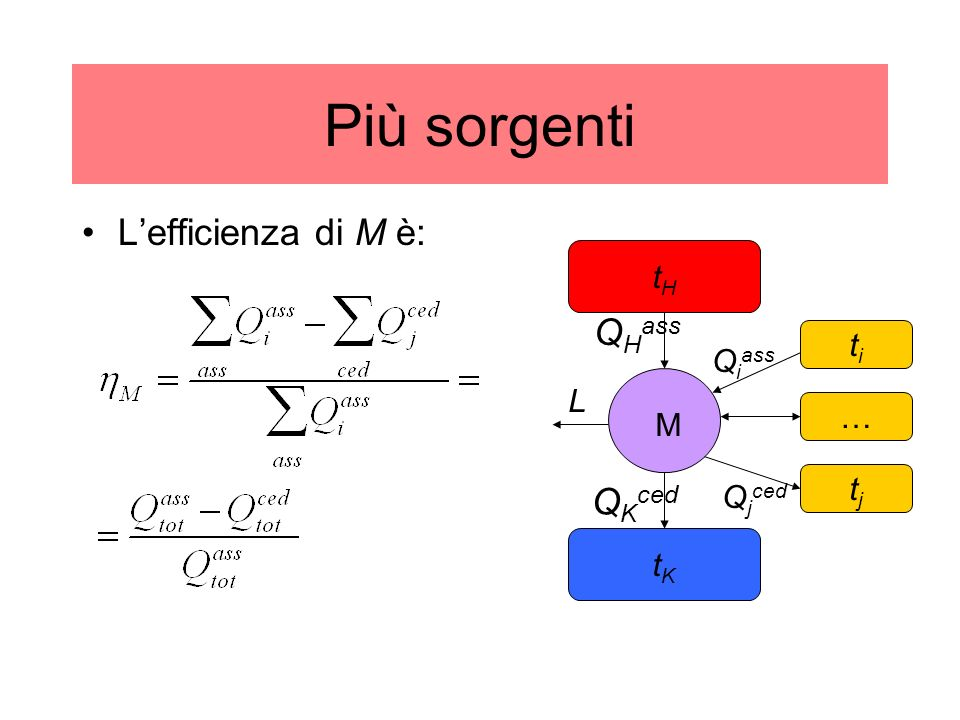 Più sorgenti L'efficienza di M è: QHass QKced tH ti Qiass L … M tj