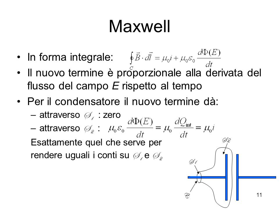Maxwell In forma integrale: