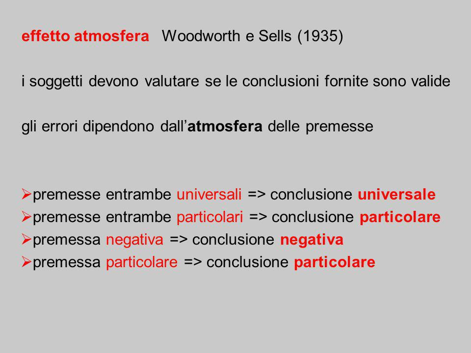 effetto atmosfera Woodworth e Sells (1935)