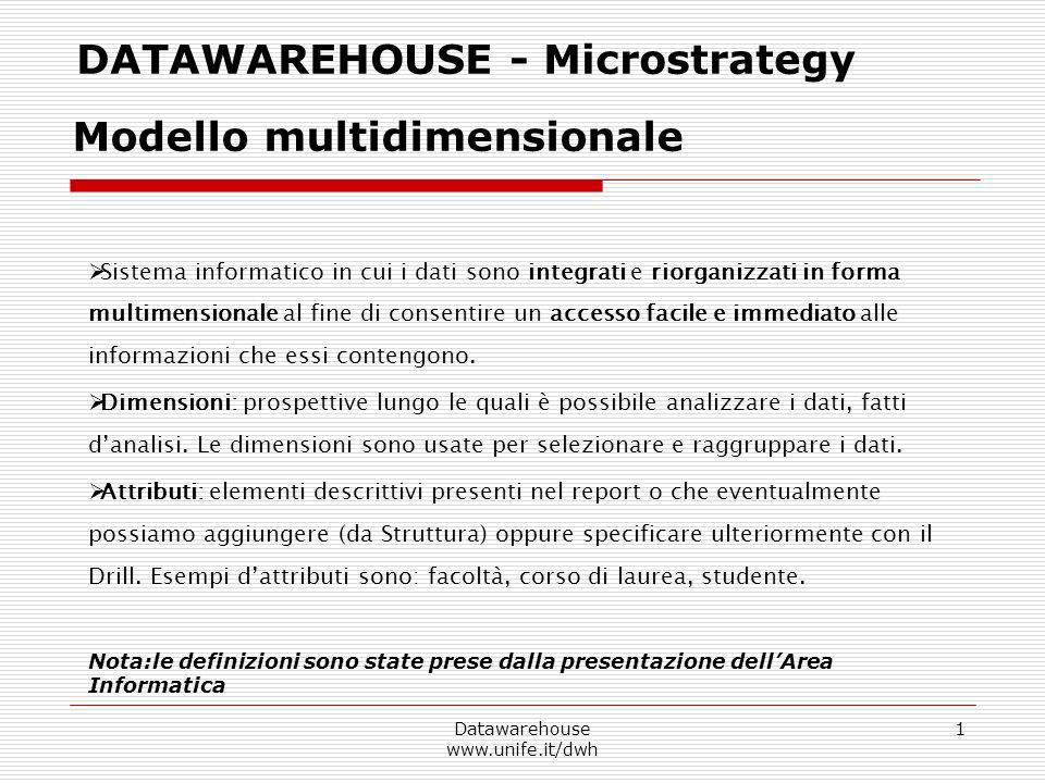 DATAWAREHOUSE - Microstrategy