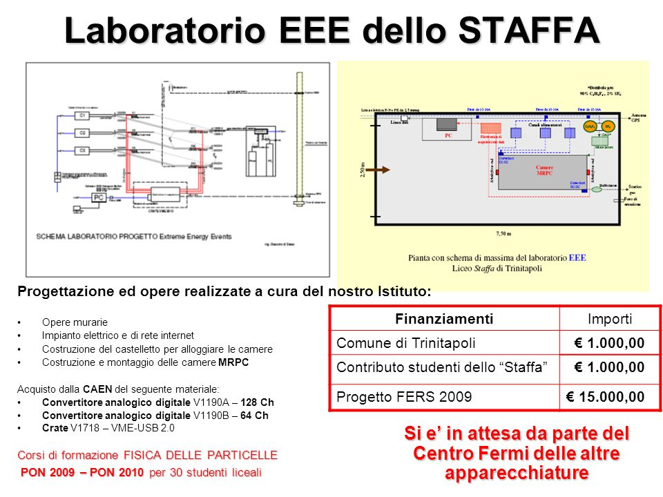 Laboratorio EEE dello STAFFA