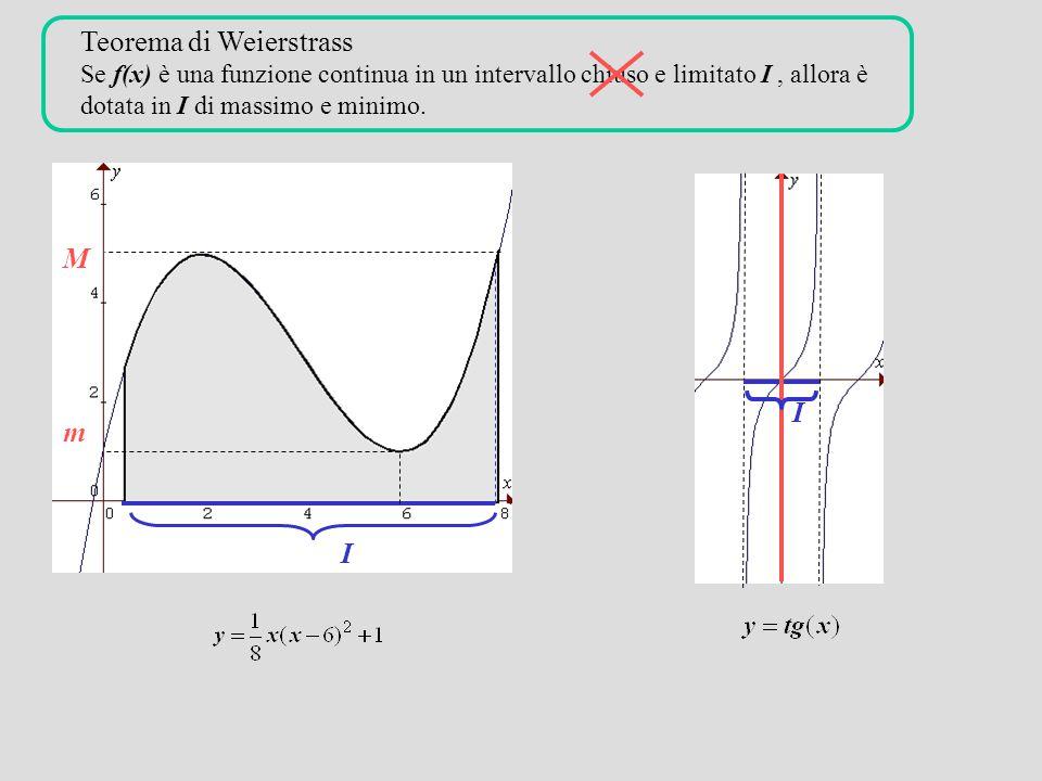 Teorema Dei Valori Intermedi.Liceo Scientifico Tecnologico Grigoletti Ppt Scaricare