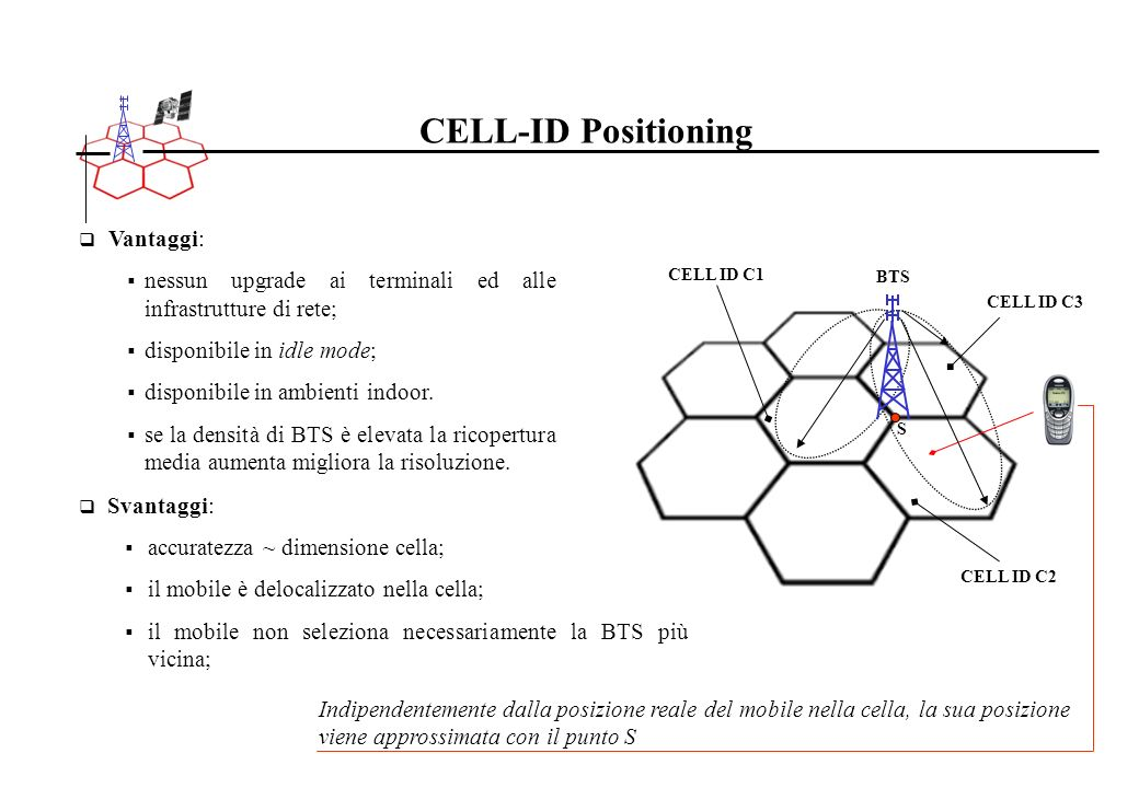 CELL-ID Positioning Vantaggi: