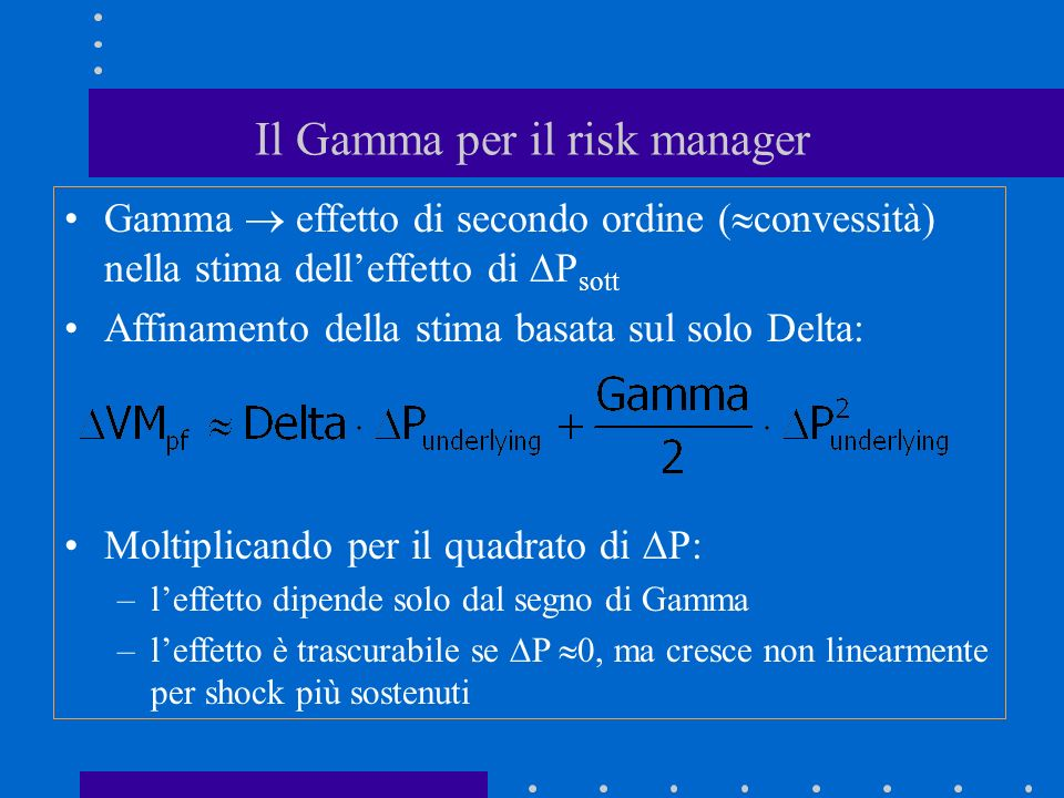 Il Gamma per il risk manager