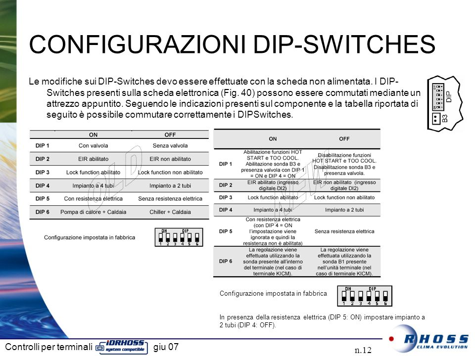 CONFIGURAZIONI DIP-SWITCHES
