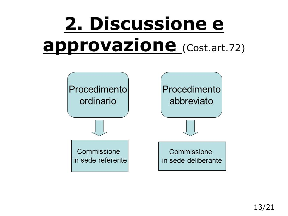 2. Discussione e approvazione (Cost.art.72)