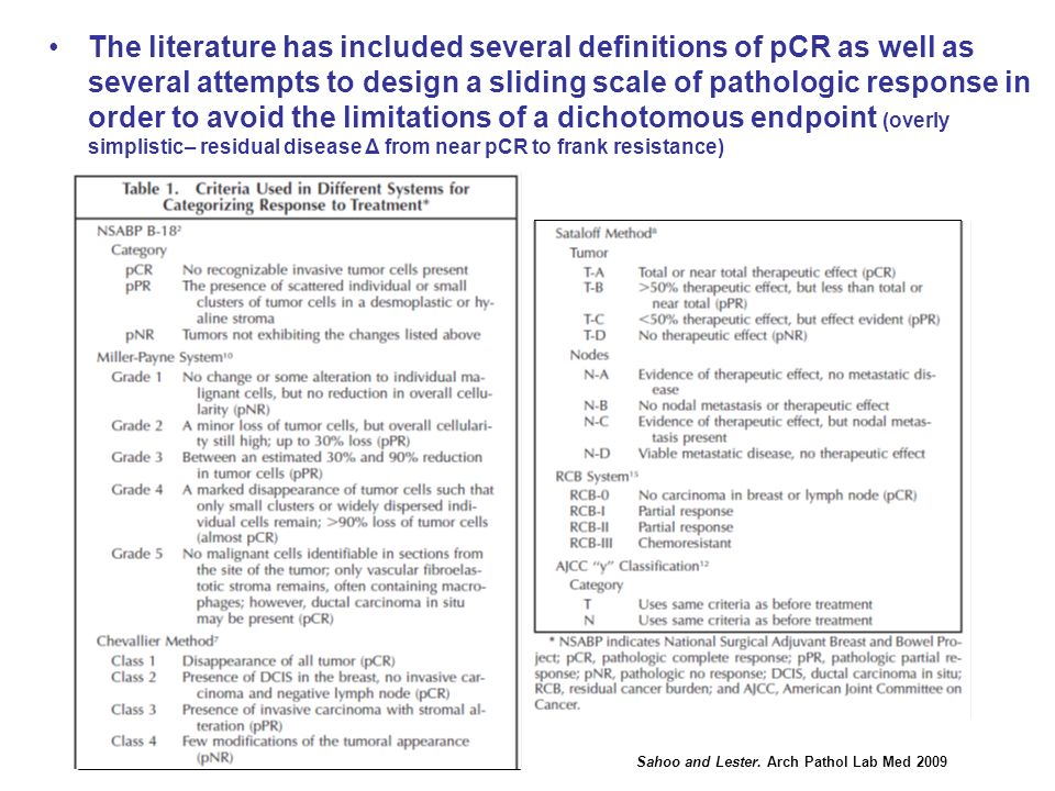 The literature has included several definitions of pCR as well as several attempts to design a sliding scale of pathologic response in order to avoid the limitations of a dichotomous endpoint (overly simplistic– residual disease Δ from near pCR to frank resistance)