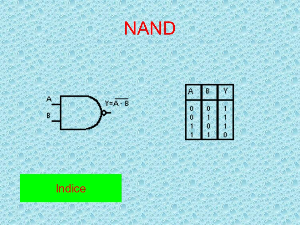 NAND Indice