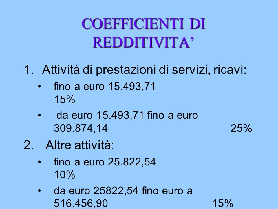 COEFFICIENTI DI REDDITIVITA'