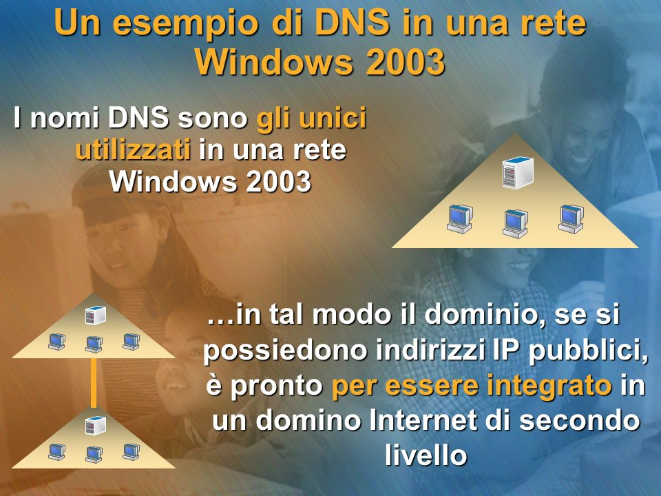 Un esempio di DNS in una rete Windows 2003