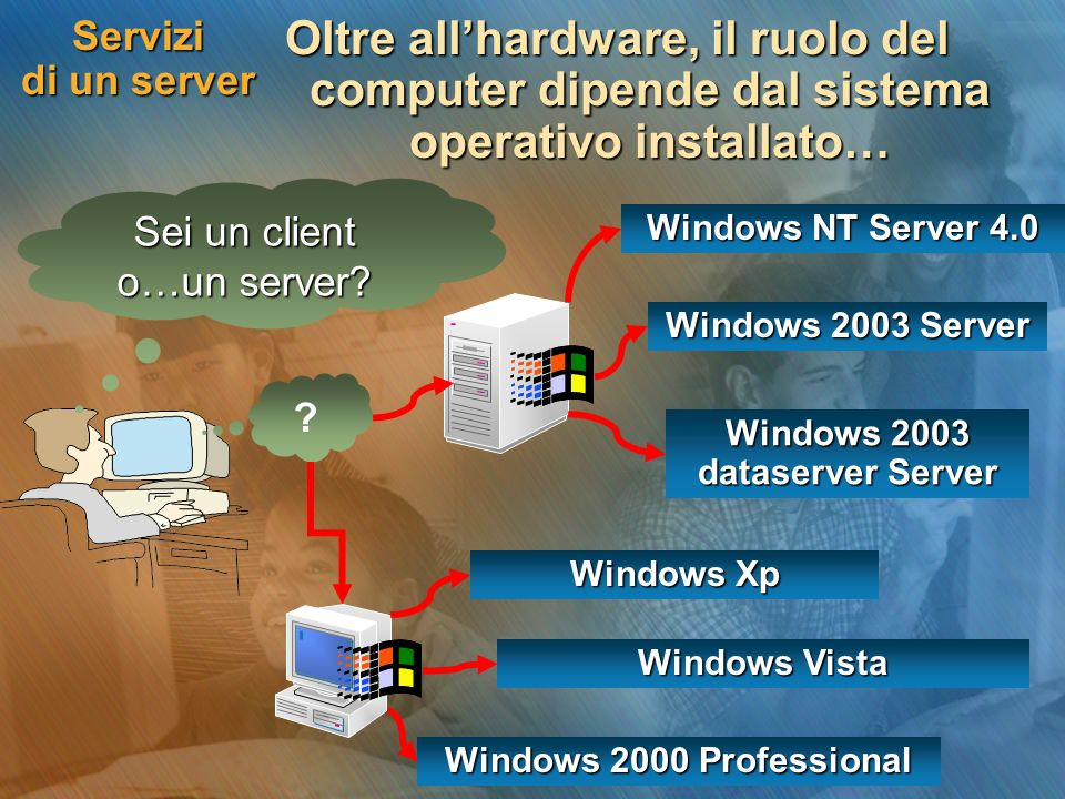 Windows 2003 dataserver Server