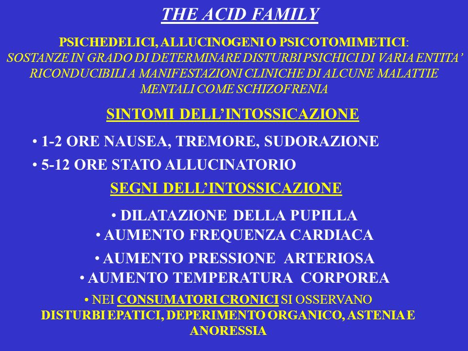 THE ACID FAMILY SINTOMI DELL'INTOSSICAZIONE