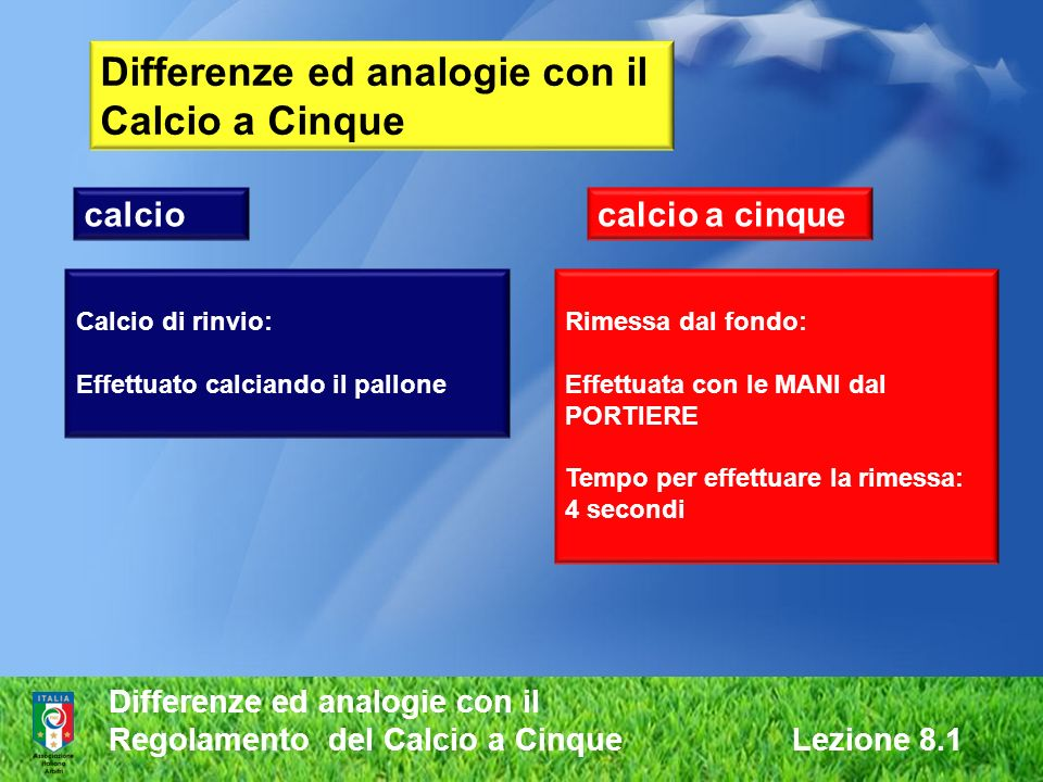 Differenze ed analogie con il Calcio a Cinque