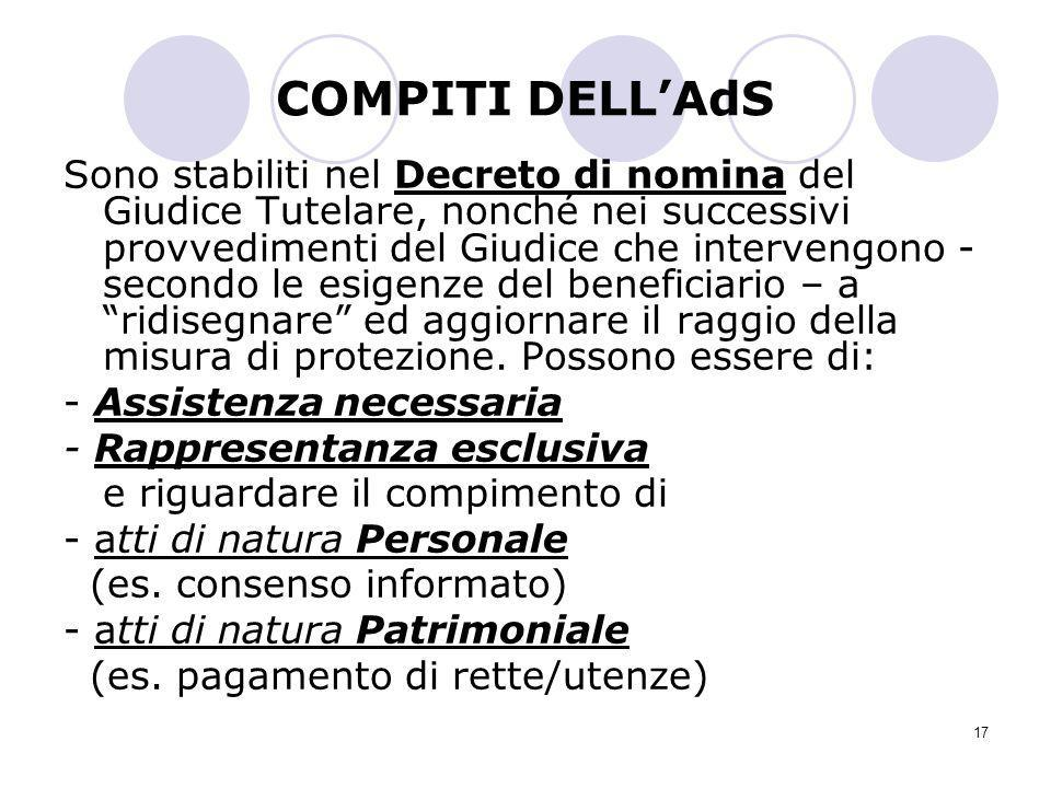 COMPITI DELL'AdS