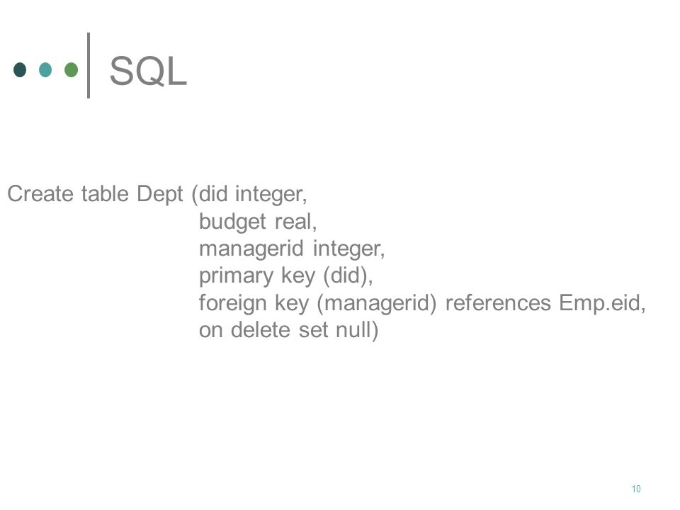 SQL Create table Dept (did integer, budget real, managerid integer,