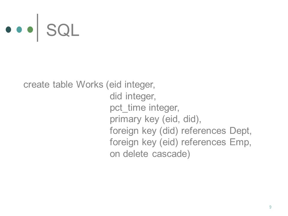 SQL create table Works (eid integer, did integer, pct_time integer,