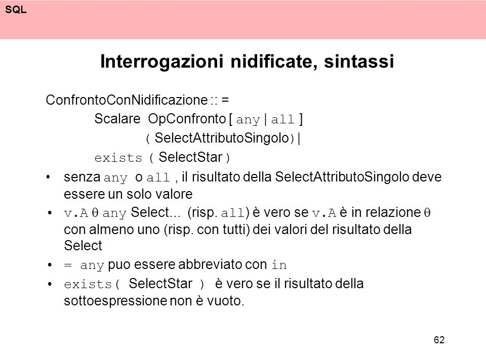 Interrogazioni nidificate, sintassi