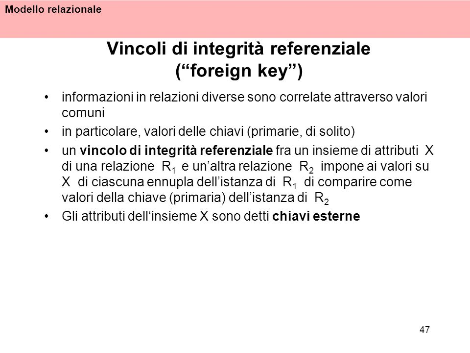 Vincoli di integrità referenziale ( foreign key )