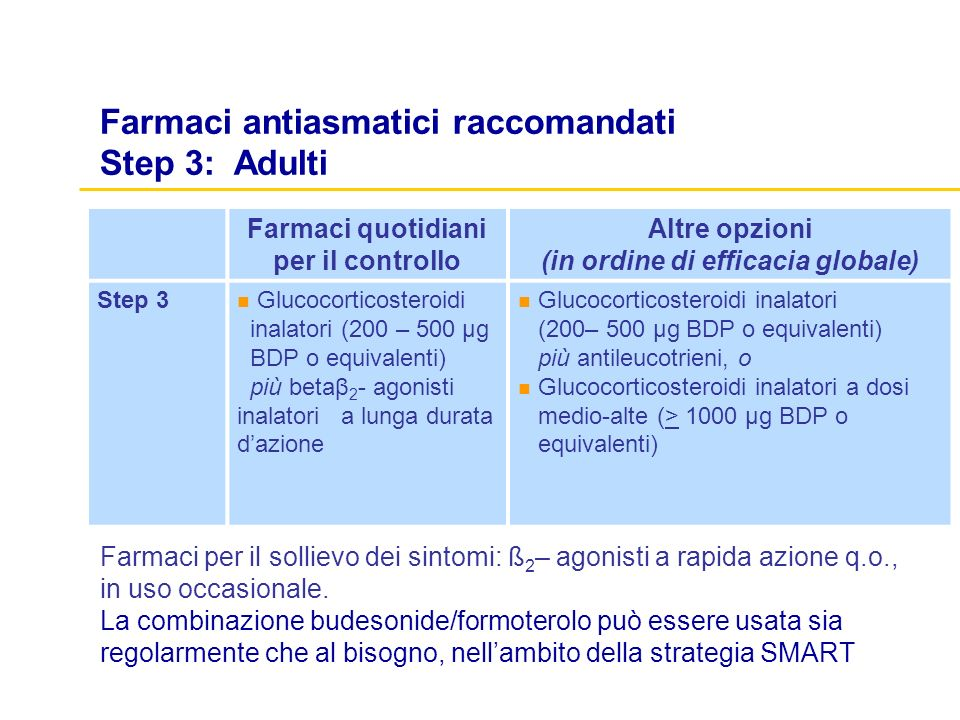 Farmaci antiasmatici raccomandati Step 3: Adulti