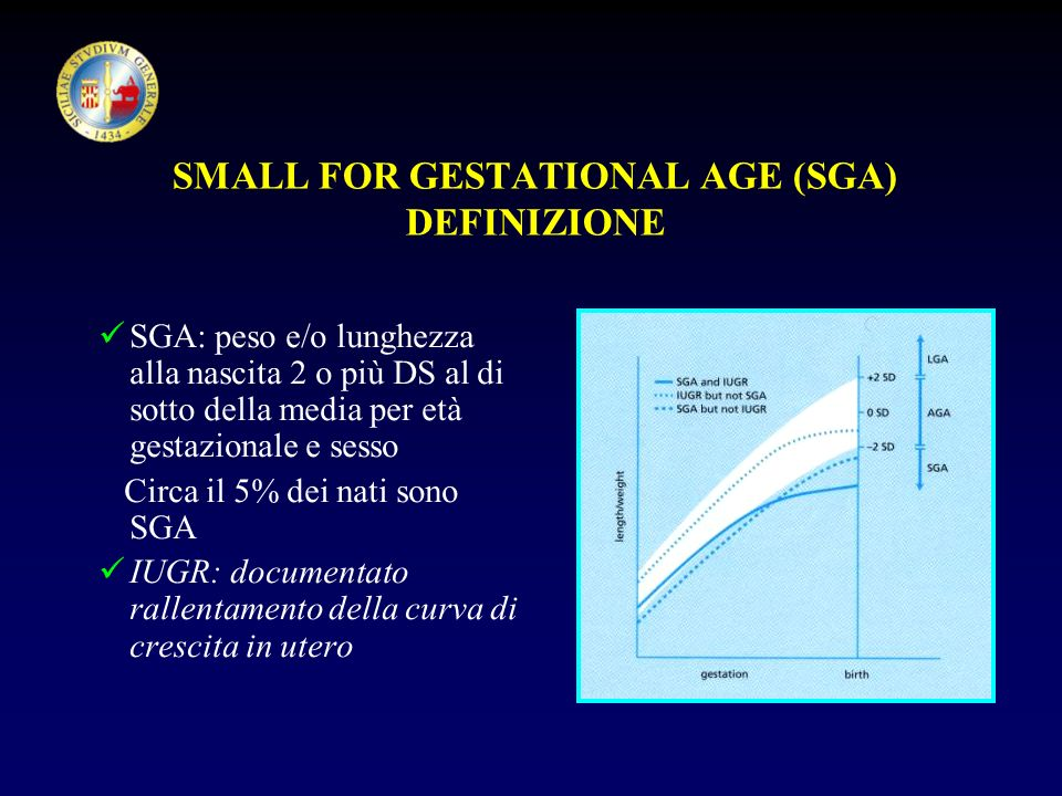 SMALL FOR GESTATIONAL AGE (SGA) DEFINIZIONE
