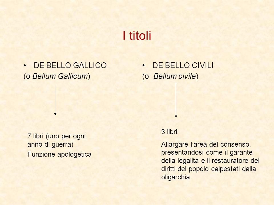 I titoli DE BELLO GALLICO (o Bellum Gallicum) DE BELLO CIVILI