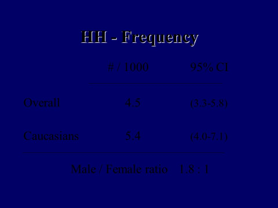 HH - Frequency # / 1000 95% CI Overall 4.5 (3.3-5.8)
