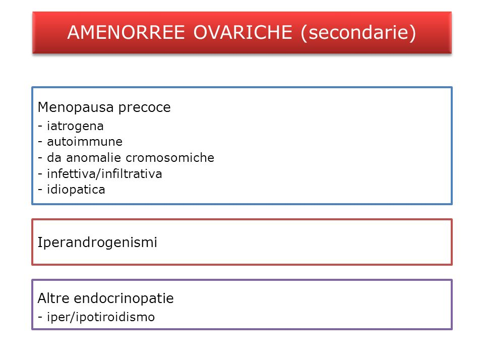 AMENORREE OVARICHE (secondarie)
