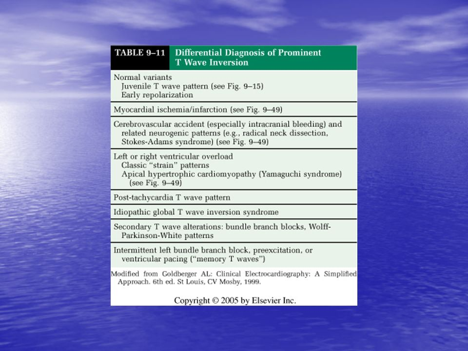 <b>TABLE 9-11</b> Differential Diagnosis of Prominent T Wave Inversion