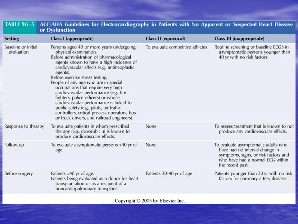 <b>TABLE 9G-3</b> ACC/AHA Guidelines for Electrocardiography in Patients with No Apparent or Suspected Heart Disease or Dysfunction