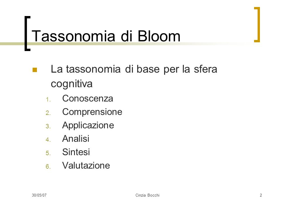 Tassonomia di Bloom La tassonomia di base per la sfera cognitiva