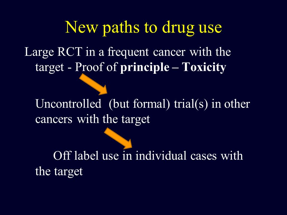 New paths to drug use