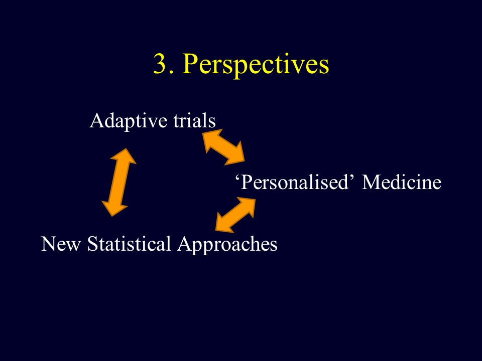 3. Perspectives Adaptive trials 'Personalised' Medicine New Statistical Approaches