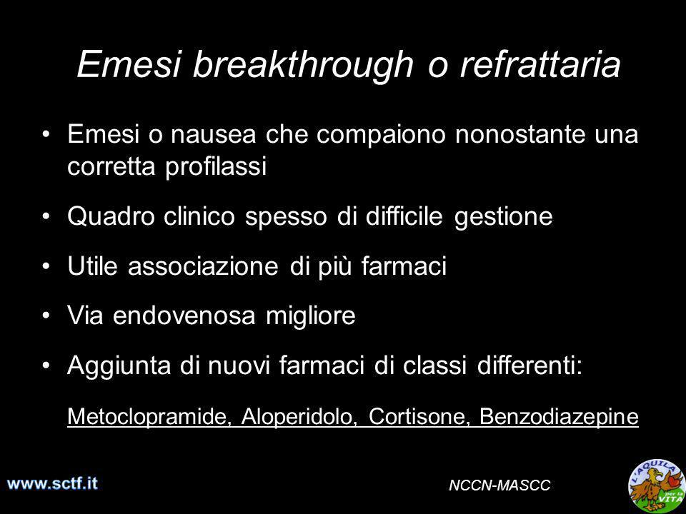 Emesi breakthrough o refrattaria