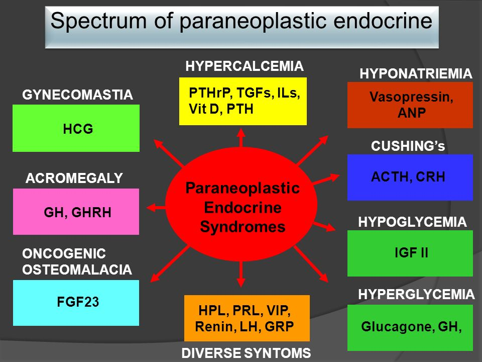 Paraneoplastic Endocrine Syndromes
