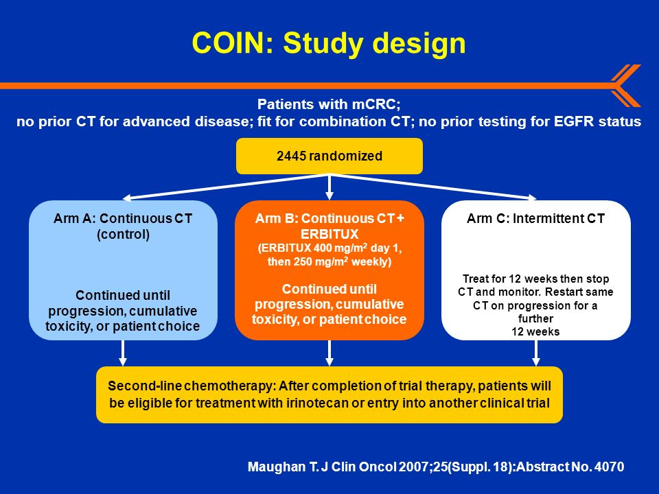 COIN: Study design Patients with mCRC;